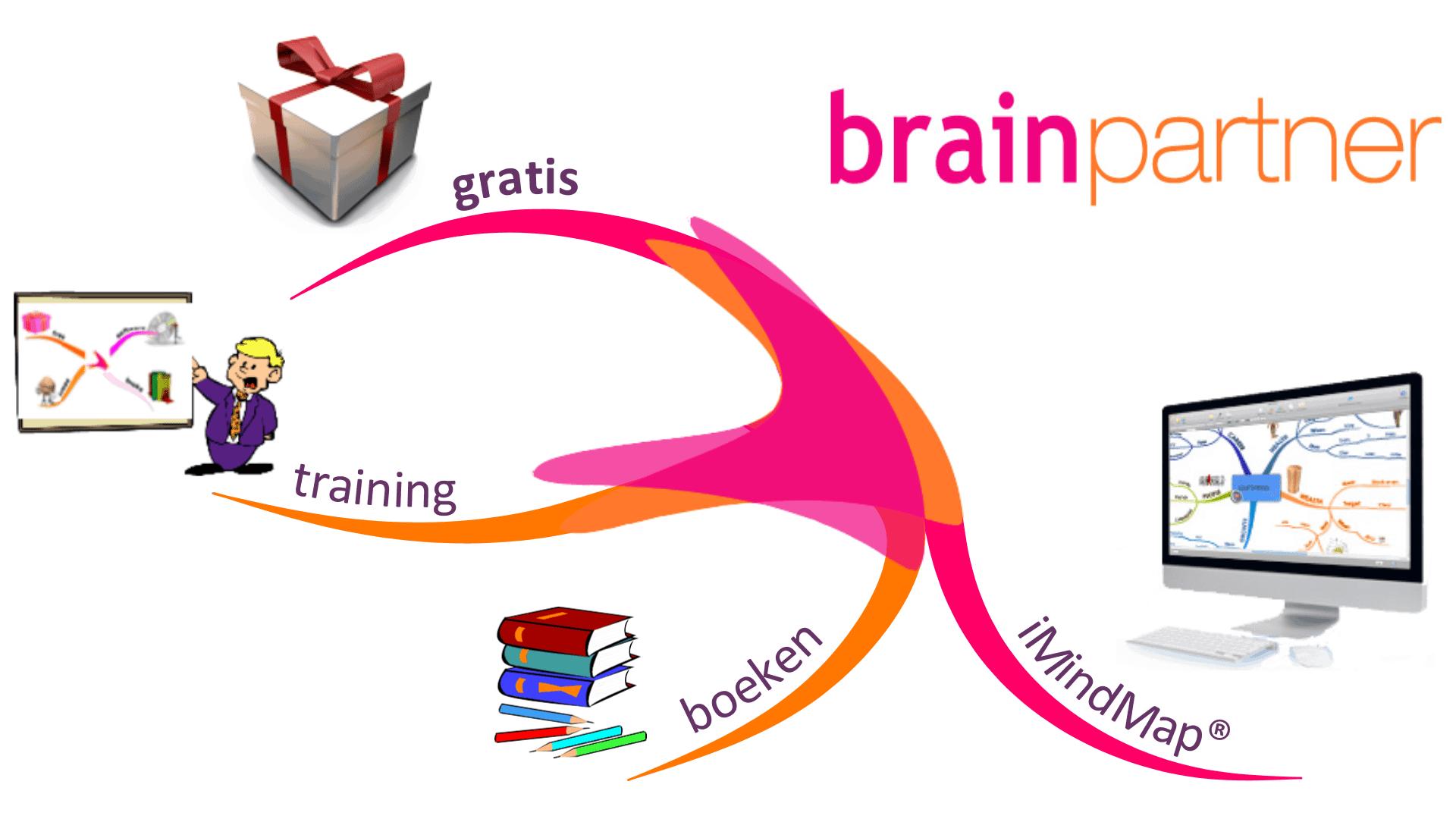 Brainpartner