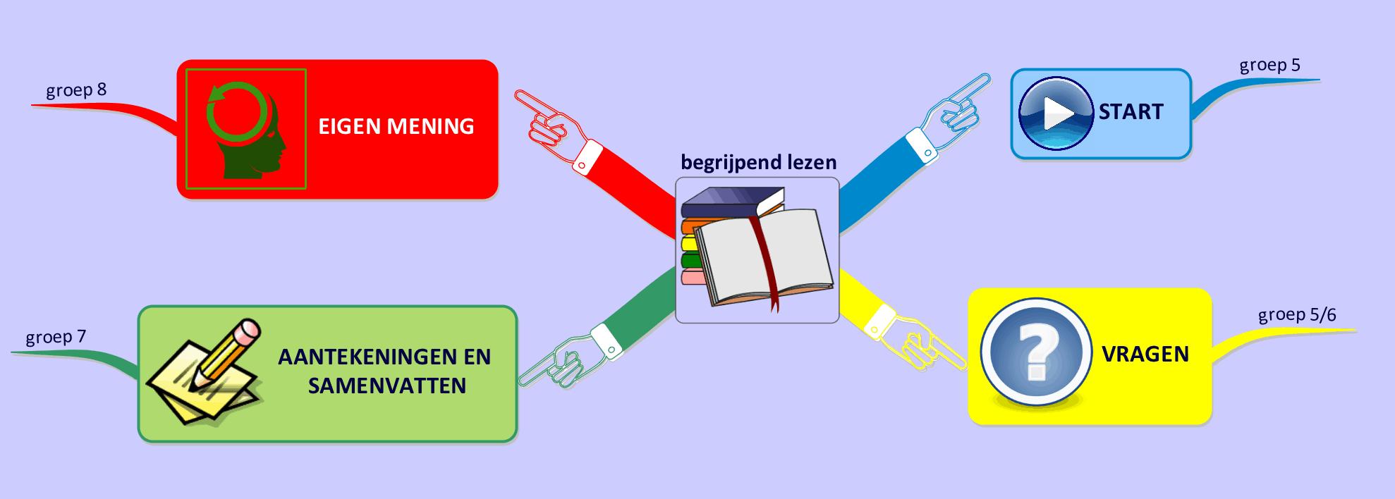 Vier_lessen