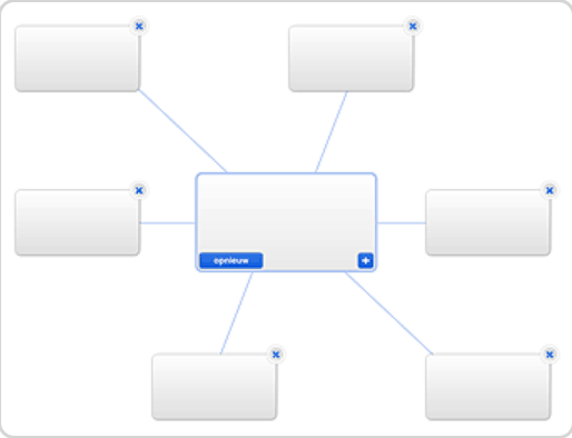 mind map maken